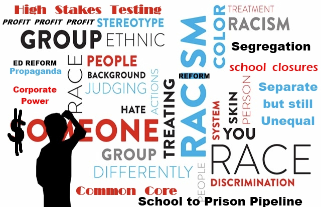 Racism Wordle