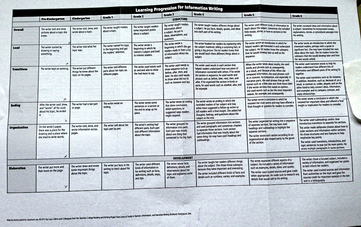 Assessing students writing ability